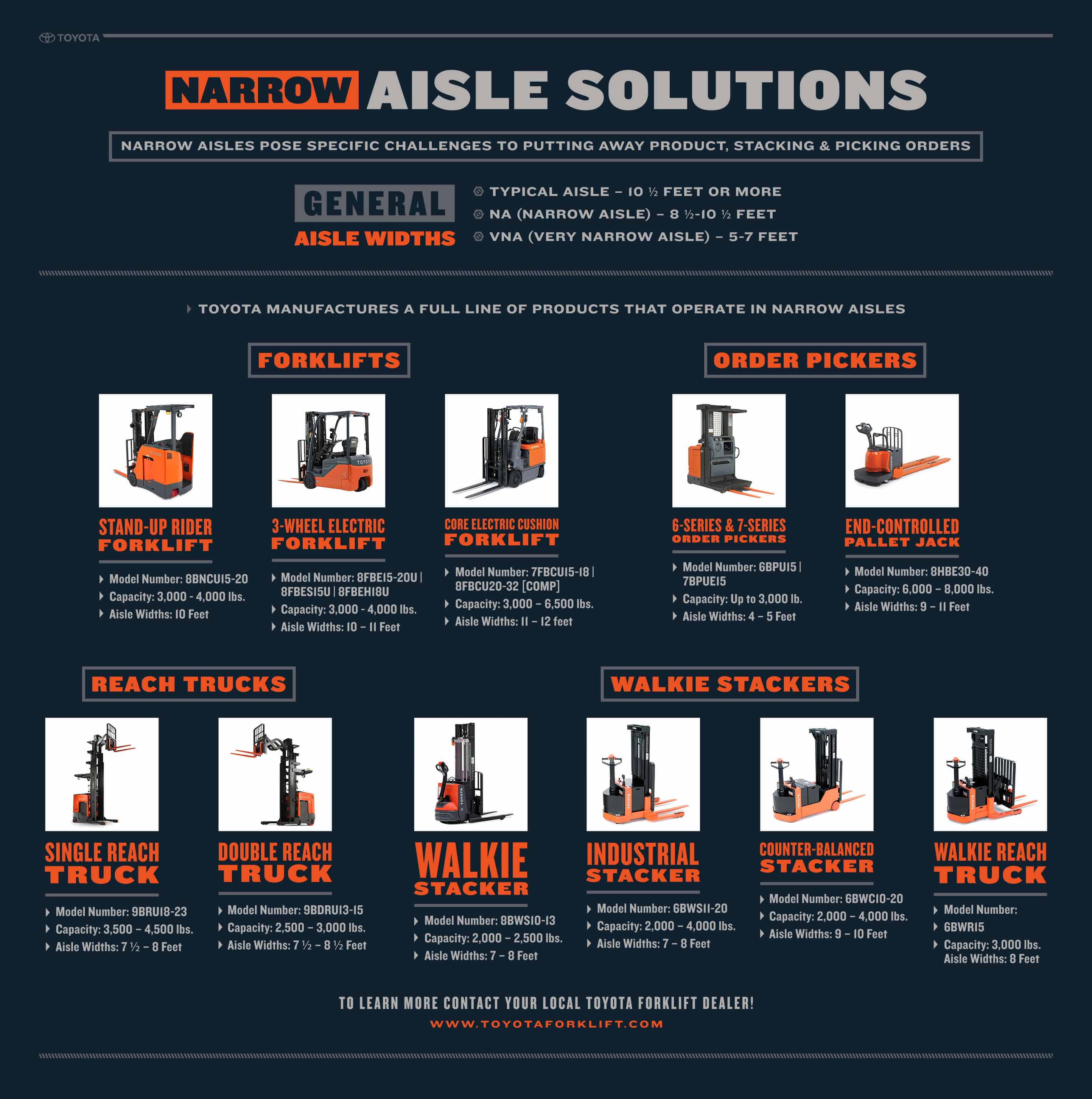 Narrow-Aisle Forklifts: Do More with Less Toyota Narrow Aisle Solutions Infographic   New and Used Forklifts in Ohio. Williams Toyota Lift